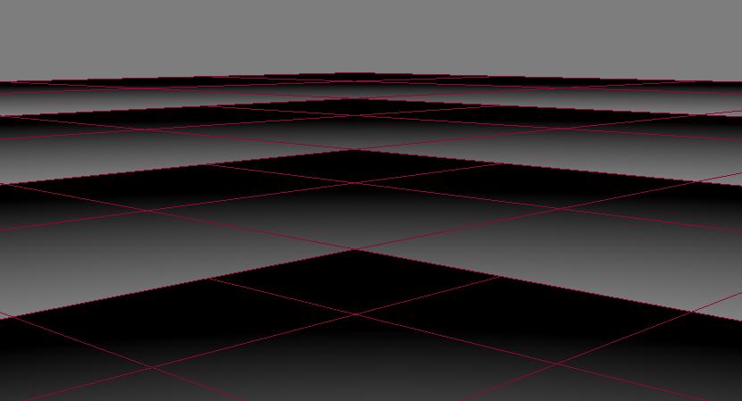 gcm-perspective